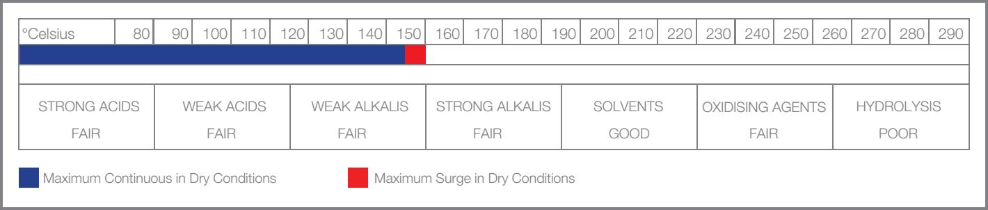thông số kỹ thuật của túi lọc bụi polyester 1