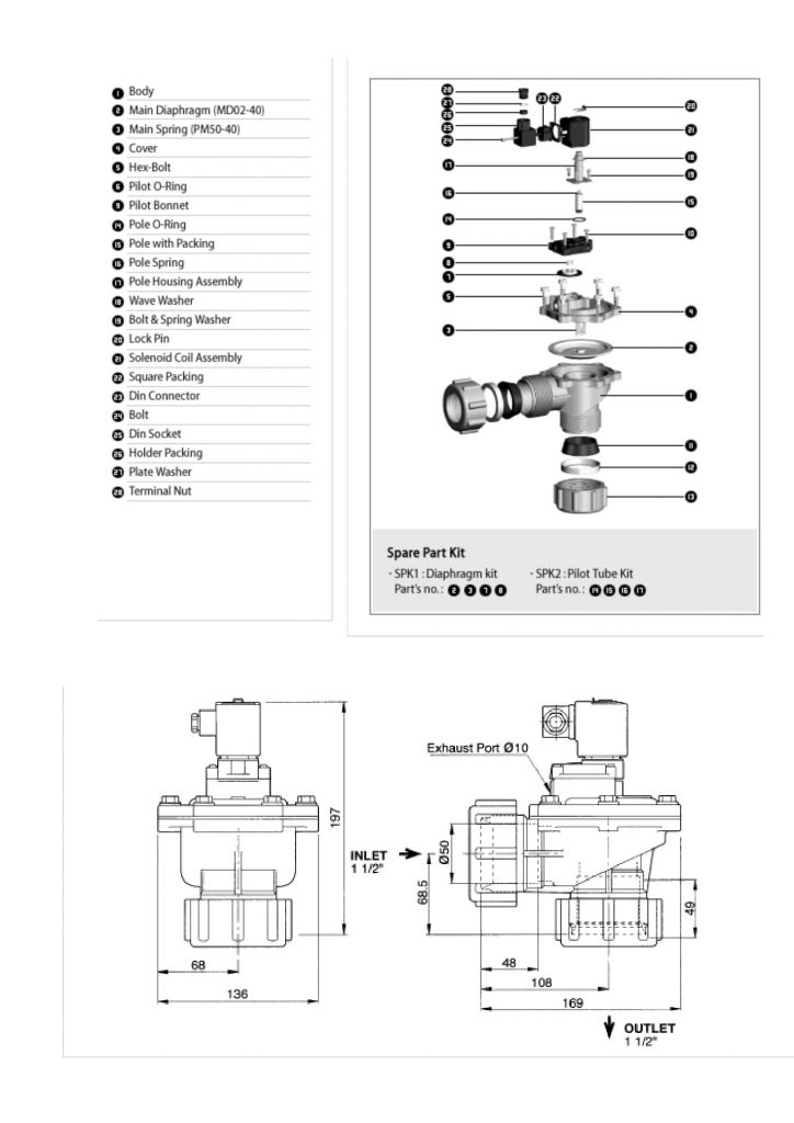 taeha valve  coupling type  - global delivery