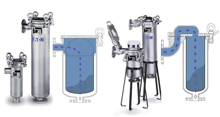 Cân nhắc sử dụng hệ thống lọc chất lỏng